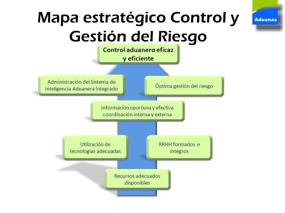 Mapa estratégico Control y Gestión del Riesgo