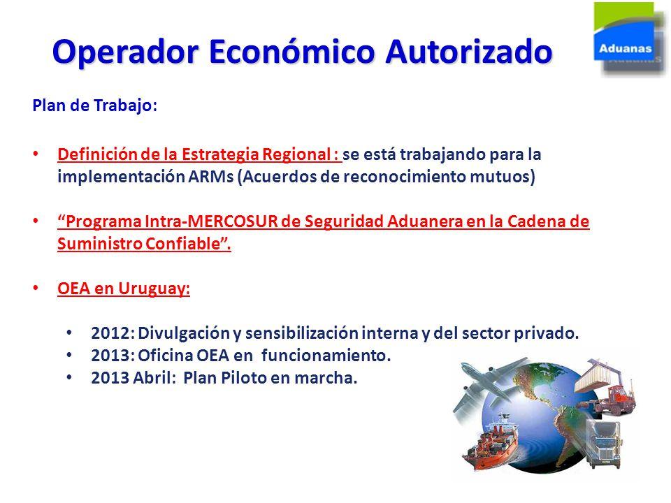 Operador Económico Autorizado