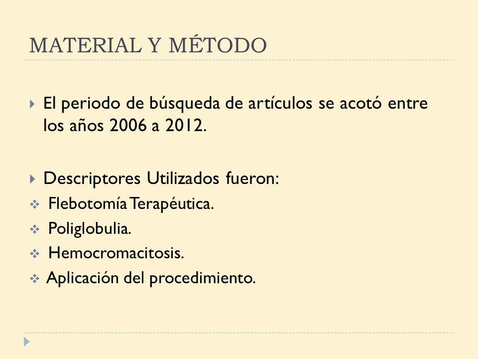 MATERIAL Y MÉTODO Descriptores Utilizados fueron: