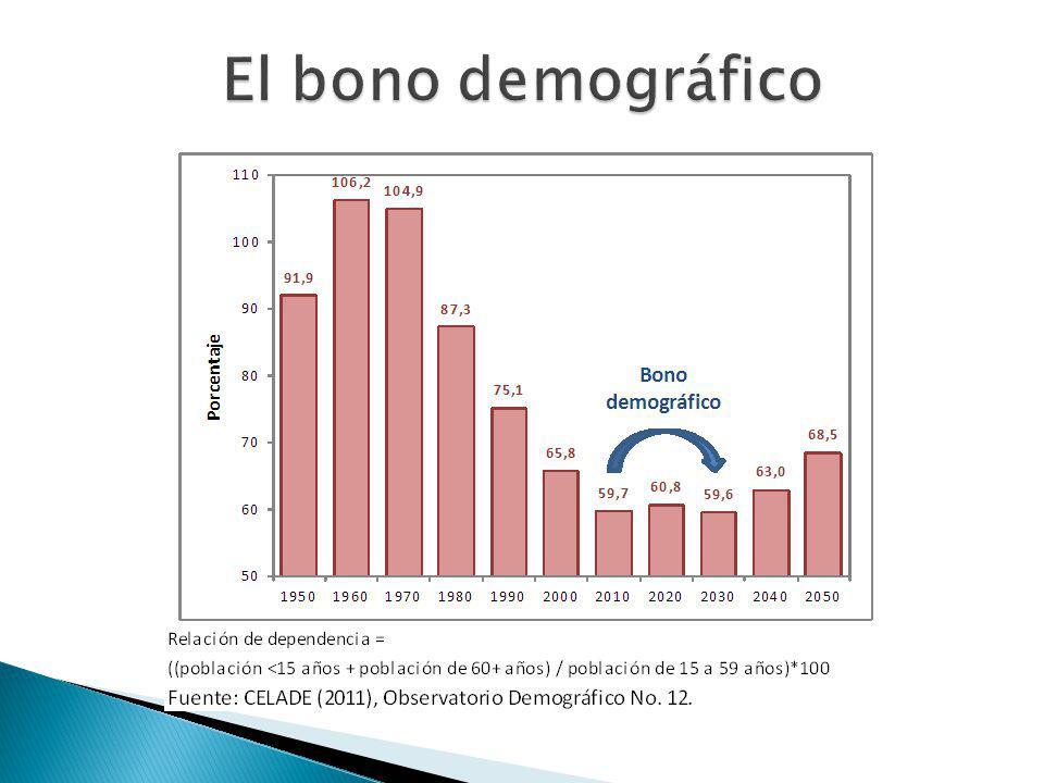 El bono demográfico