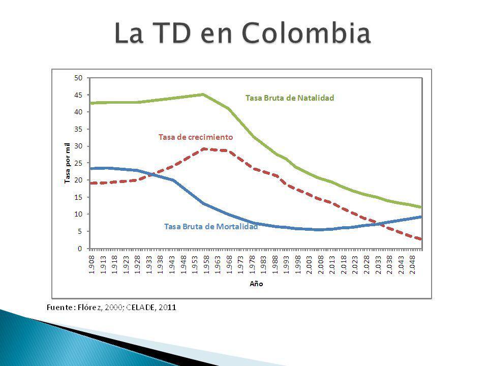 La TD en Colombia