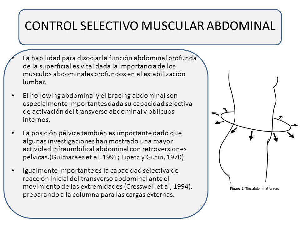 CONTROL SELECTIVO MUSCULAR ABDOMINAL