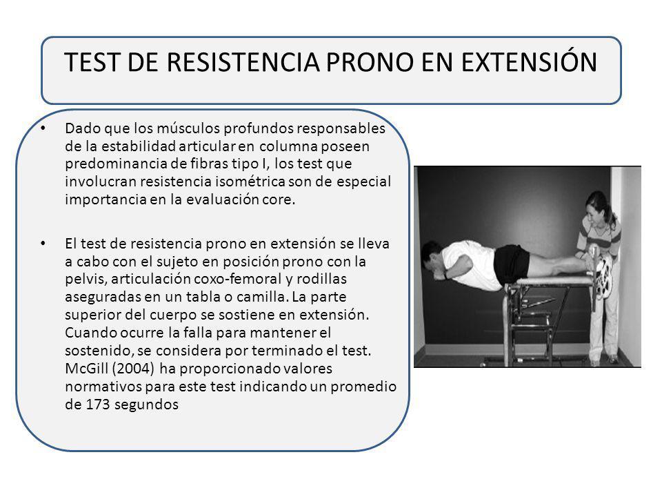 TEST DE RESISTENCIA PRONO EN EXTENSIÓN