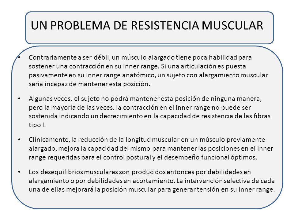 UN PROBLEMA DE RESISTENCIA MUSCULAR