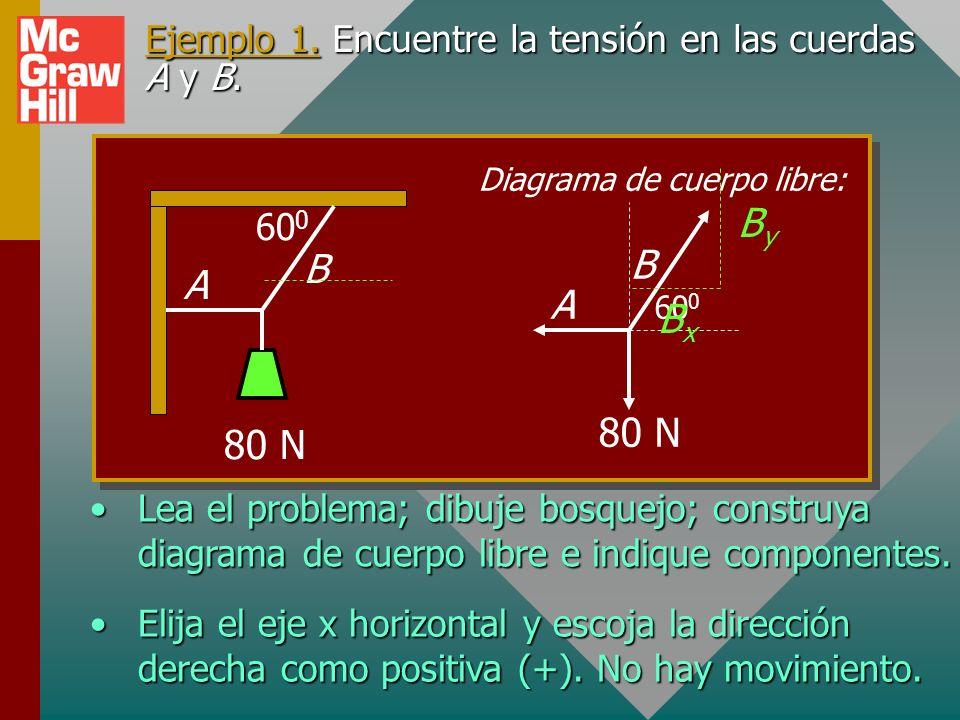 Ejemplo 1. Encuentre la tensión en las cuerdas A y B.