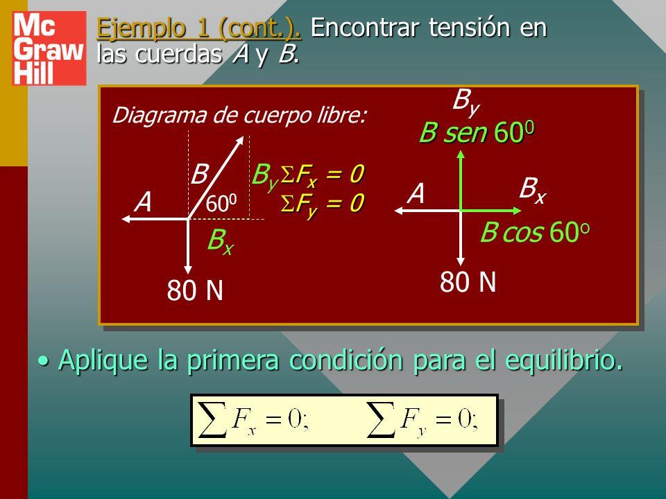 Ejemplo 1 (cont.). Encontrar tensión en las cuerdas A y B.
