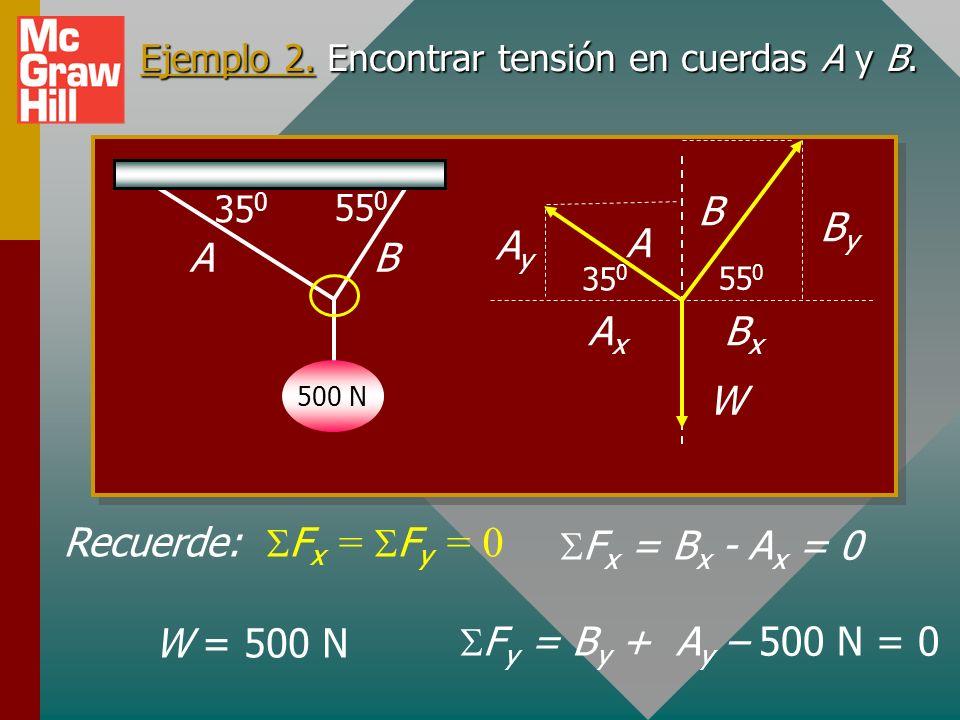 Ejemplo 2. Encontrar tensión en cuerdas A y B.
