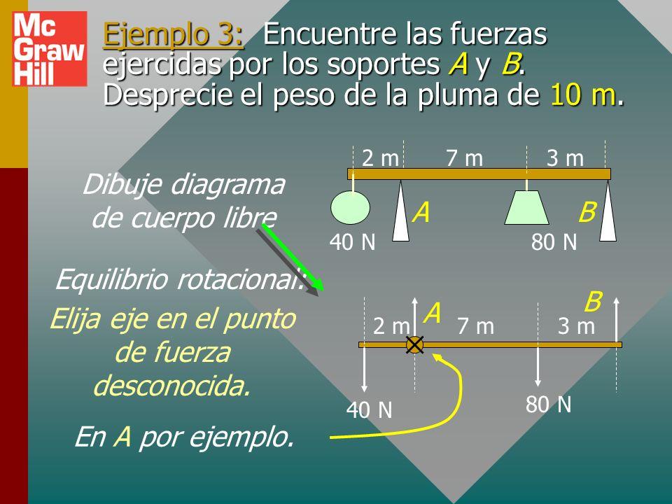 Ejemplo 3: Encuentre las fuerzas ejercidas por los soportes A y B
