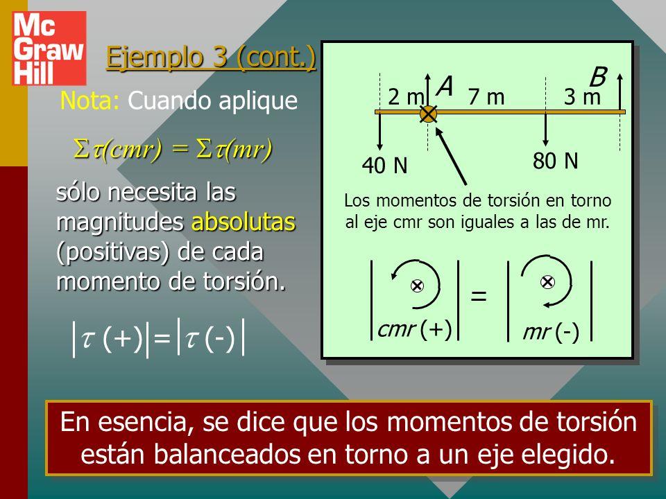 Los momentos de torsión en torno al eje cmr son iguales a las de mr.