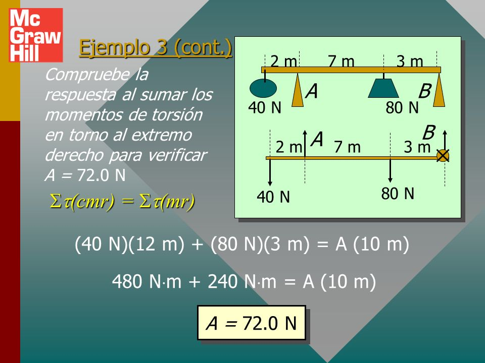 Ejemplo 3 (cont.) A B St(cmr) = St(mr)