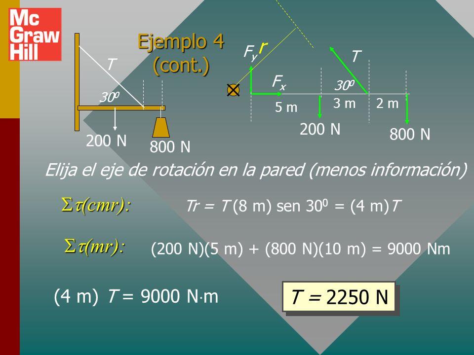 Elija el eje de rotación en la pared (menos información)