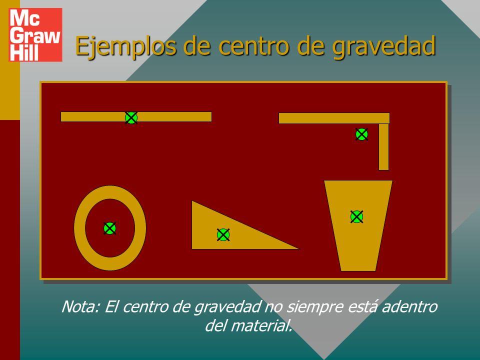 Ejemplos de centro de gravedad