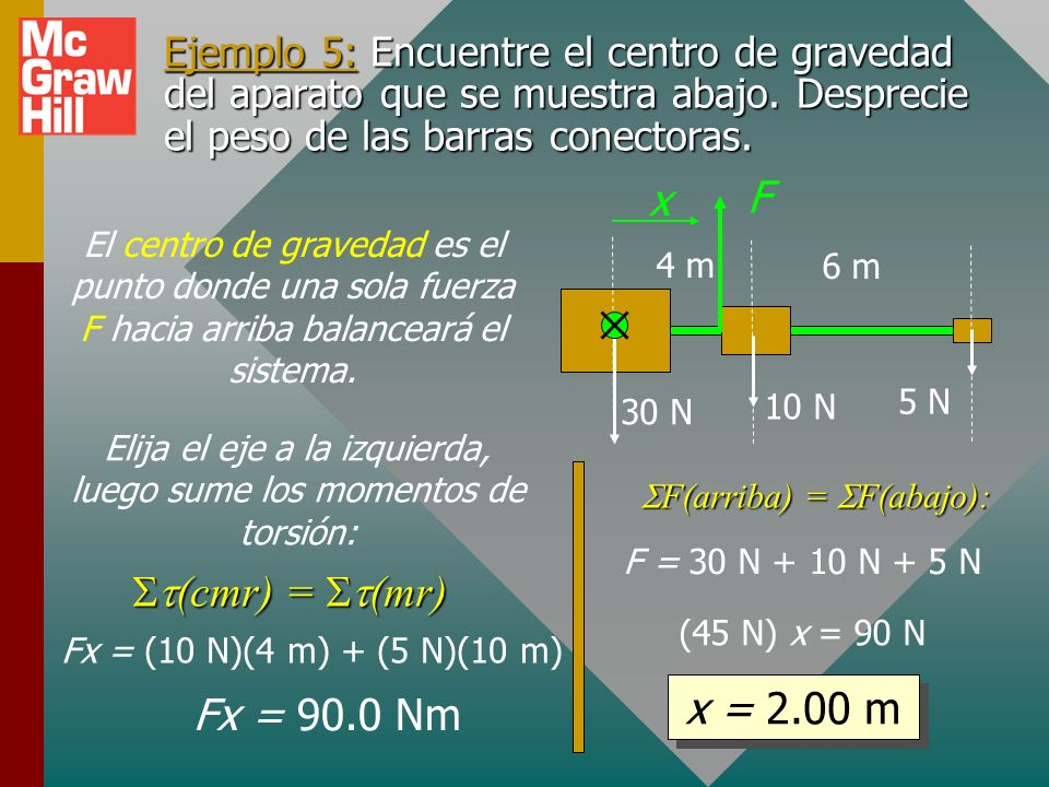 x F St(cmr) = St(mr) x = 2.00 m Fx = 90.0 Nm