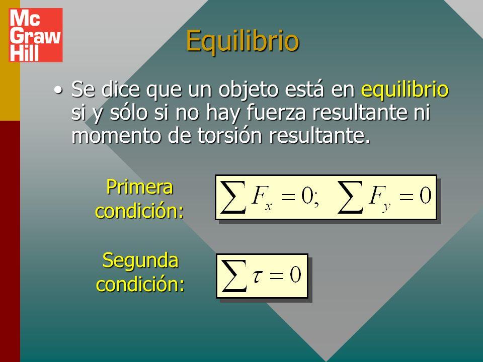 Equilibrio Se dice que un objeto está en equilibrio si y sólo si no hay fuerza resultante ni momento de torsión resultante.