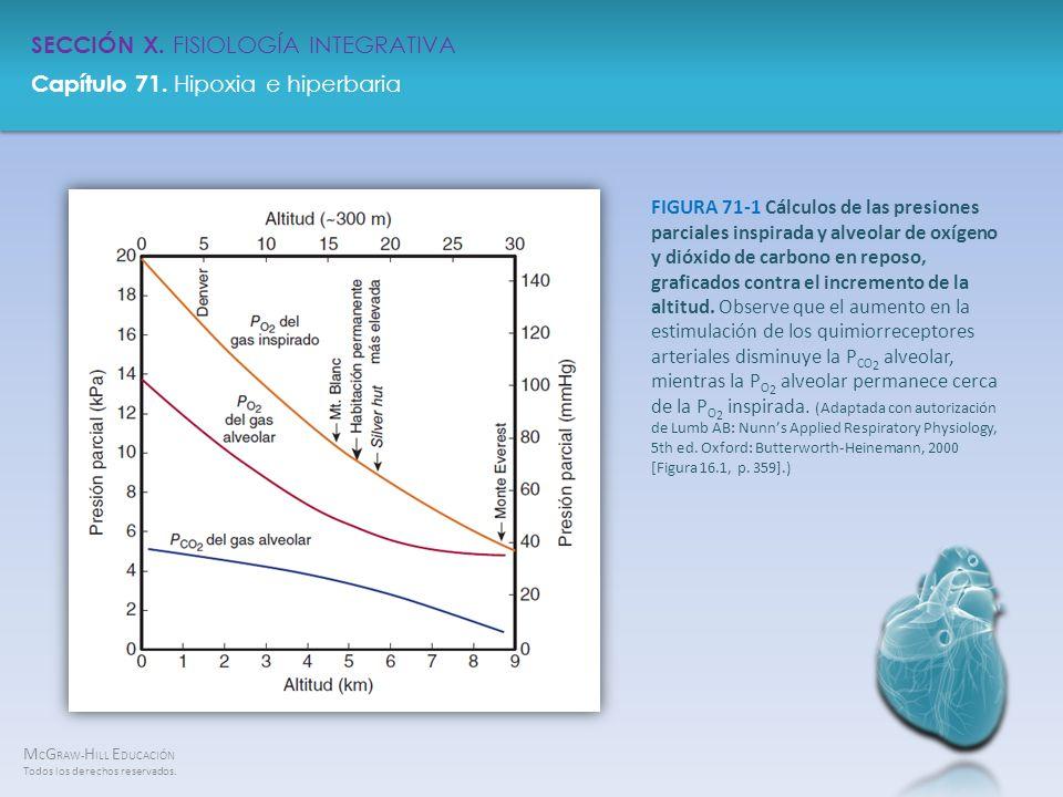 FIGURA 71-1 Cálculos de las presiones parciales inspirada y alveolar de oxígeno y dióxido de carbono en reposo, graficados contra el incremento de la altitud.