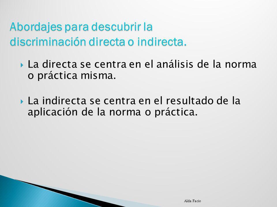 Abordajes para descubrir la discriminación directa o indirecta.