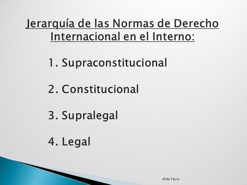 Jerarquía de las Normas de Derecho Internacional en el Interno: