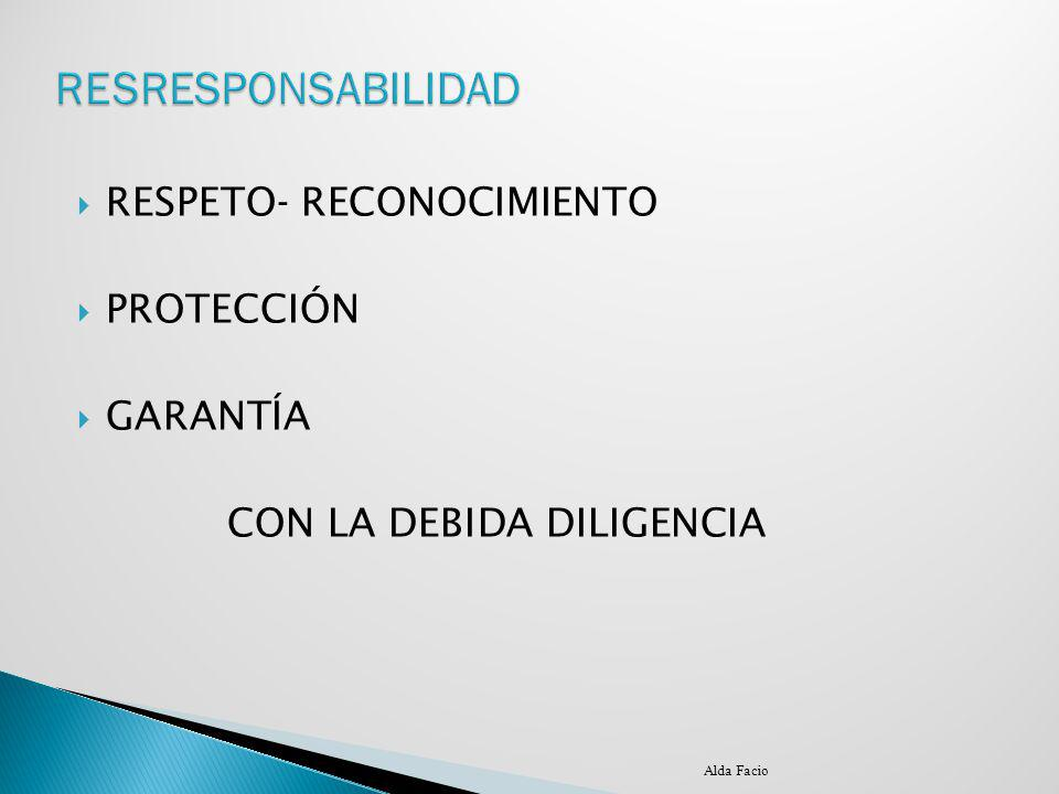 RESRESPONSABILIDAD RESPETO- RECONOCIMIENTO PROTECCIÓN GARANTÍA