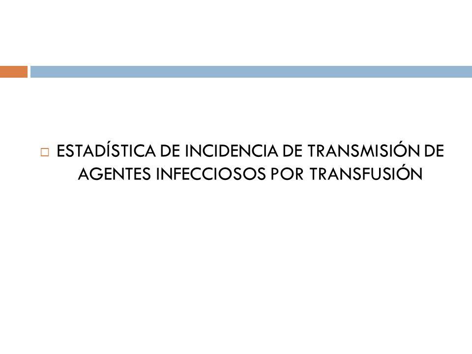 ESTADÍSTICA DE INCIDENCIA DE TRANSMISIÓN DE AGENTES INFECCIOSOS POR TRANSFUSIÓN