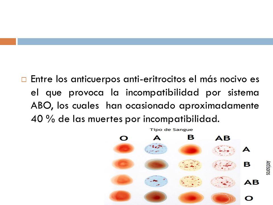Entre los anticuerpos anti-eritrocitos el más nocivo es el que provoca la incompatibilidad por sistema ABO, los cuales han ocasionado aproximadamente 40 % de las muertes por incompatibilidad.