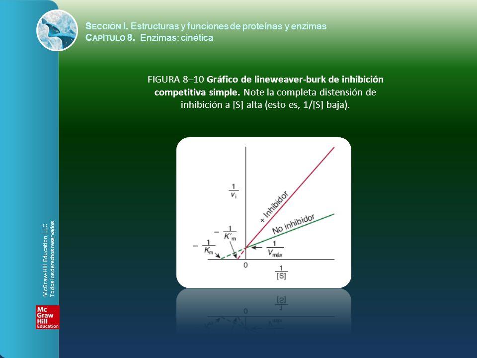 Sección I. Estructuras y funciones de proteínas y enzimas
