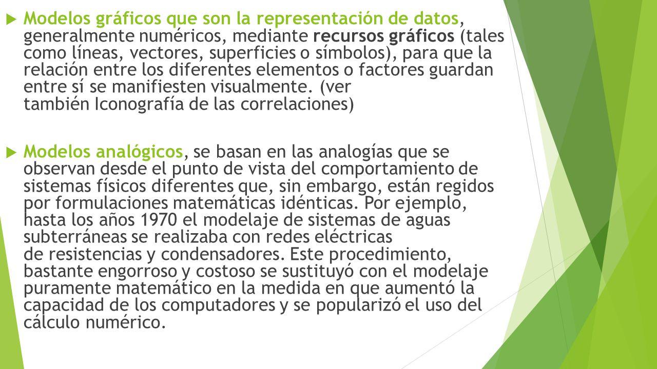 Modelos gráficos que son la representación de datos, generalmente numéricos, mediante recursos gráficos (tales como líneas, vectores, superficies o símbolos), para que la relación entre los diferentes elementos o factores guardan entre sí se manifiesten visualmente. (ver también Iconografía de las correlaciones)
