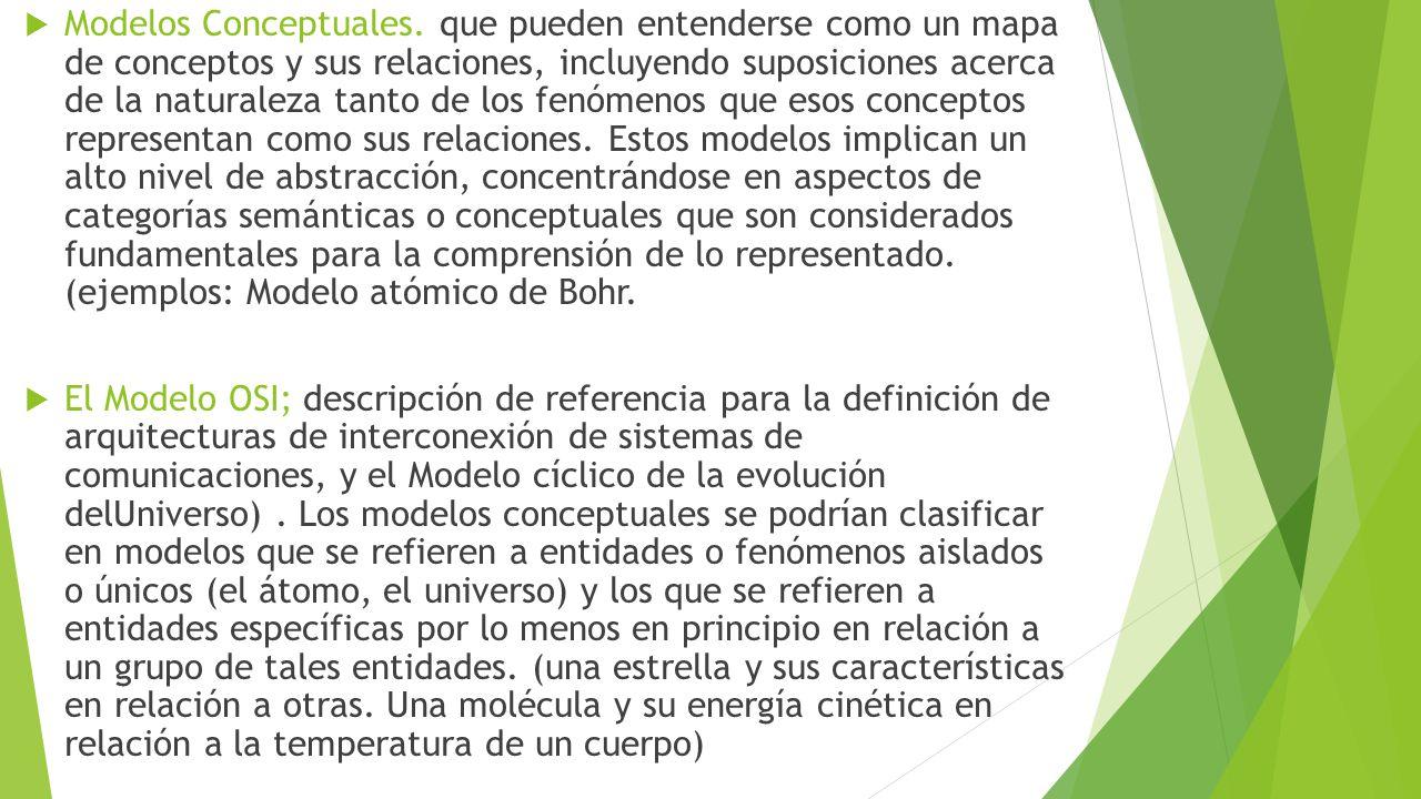 Modelos Conceptuales. que pueden entenderse como un mapa de conceptos y sus relaciones, incluyendo suposiciones acerca de la naturaleza tanto de los fenómenos que esos conceptos representan como sus relaciones. Estos modelos implican un alto nivel de abstracción, concentrándose en aspectos de categorías semánticas o conceptuales que son considerados fundamentales para la comprensión de lo representado. (ejemplos: Modelo atómico de Bohr.