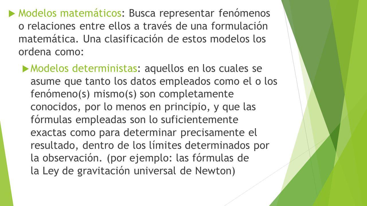 Modelos matemáticos: Busca representar fenómenos o relaciones entre ellos a través de una formulación matemática. Una clasificación de estos modelos los ordena como: