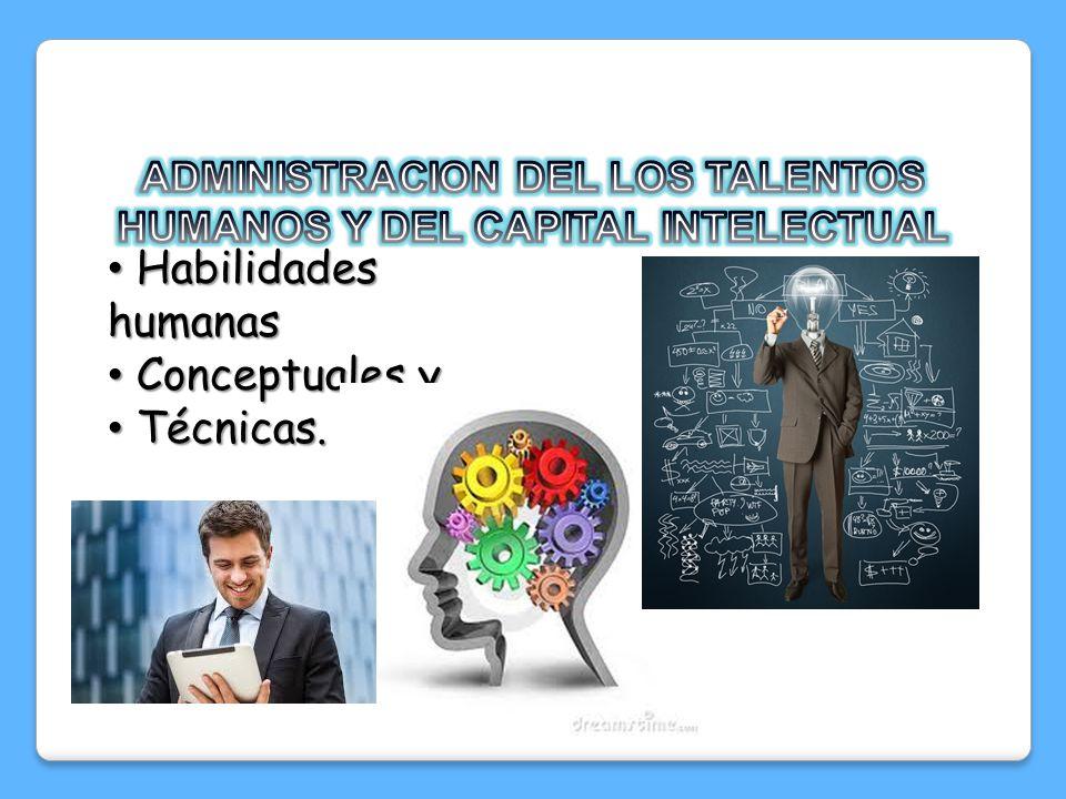 ADMINISTRACION DEL LOS TALENTOS HUMANOS Y DEL CAPITAL INTELECTUAL