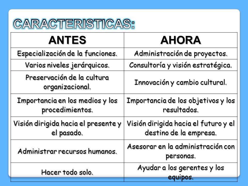 CARACTERISTICAS: ANTES AHORA Especialización de la funciones.