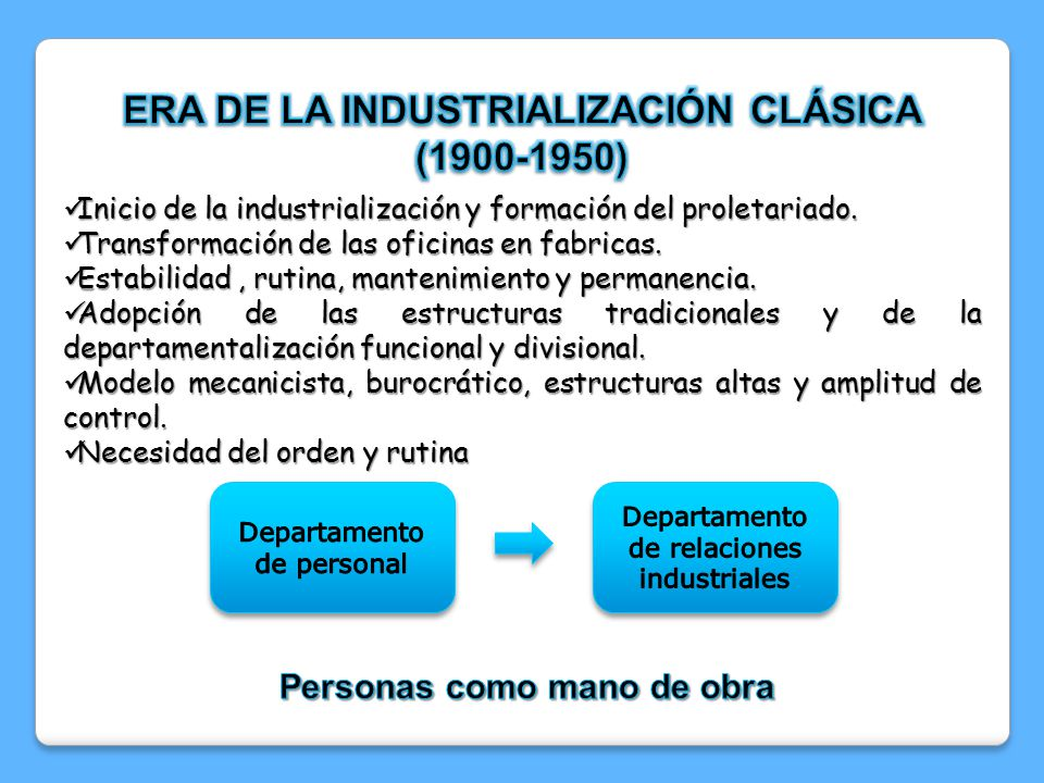 ERA DE LA INDUSTRIALIZACIÓN CLÁSICA (1900-1950)