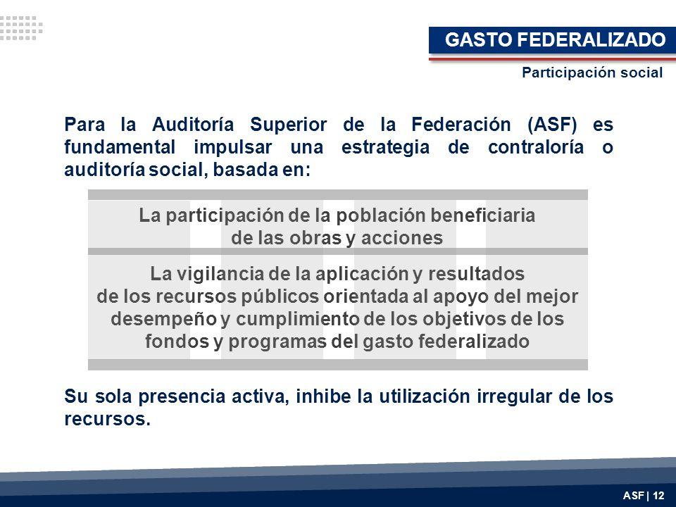 La participación de la población beneficiaria de las obras y acciones