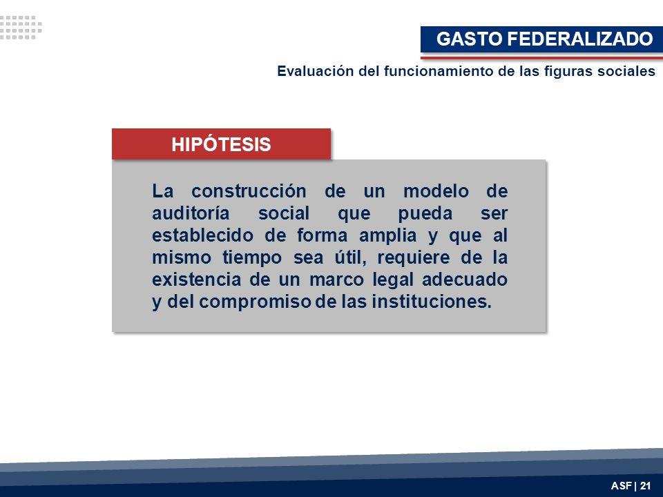 GASTO FEDERALIZADO HIPÓTESIS