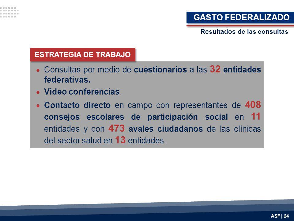 Consultas por medio de cuestionarios a las 32 entidades federativas.