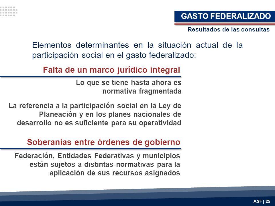 Falta de un marco jurídico integral