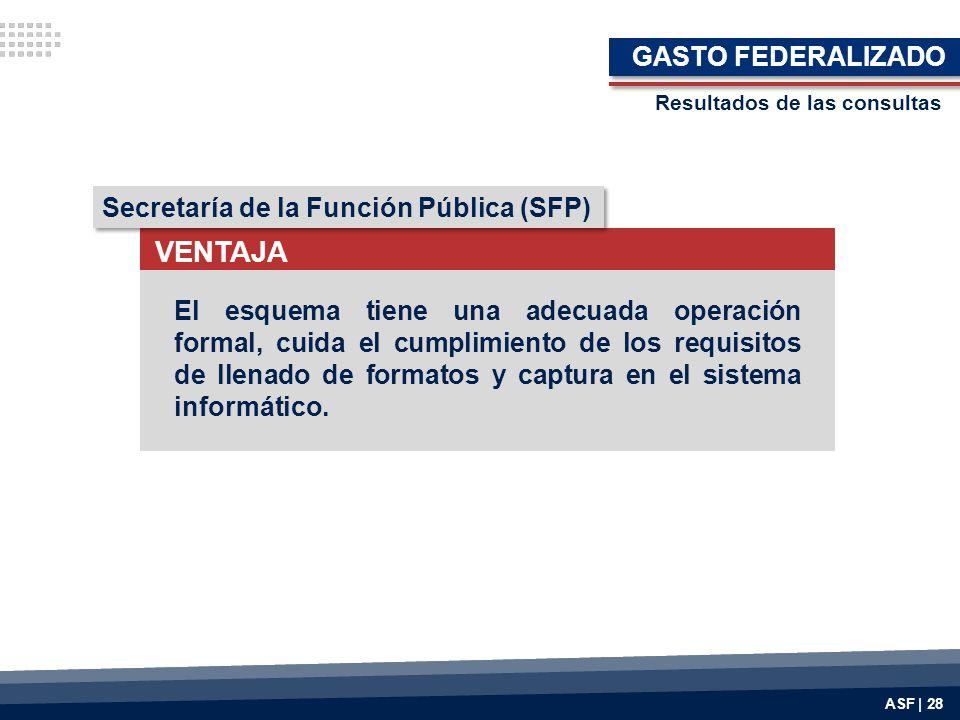 VENTAJA GASTO FEDERALIZADO Secretaría de la Función Pública (SFP)