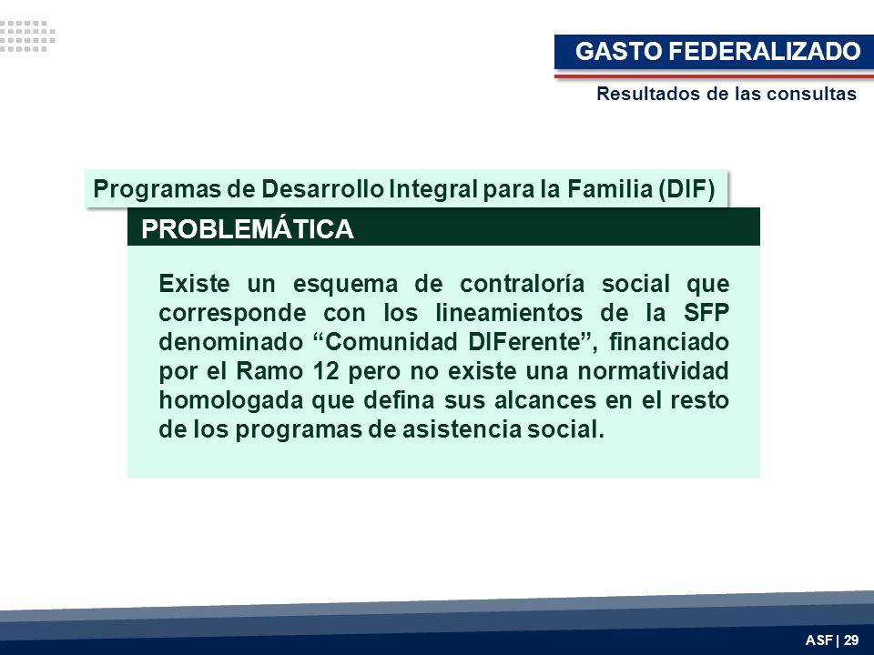 PROBLEMÁTICA GASTO FEDERALIZADO