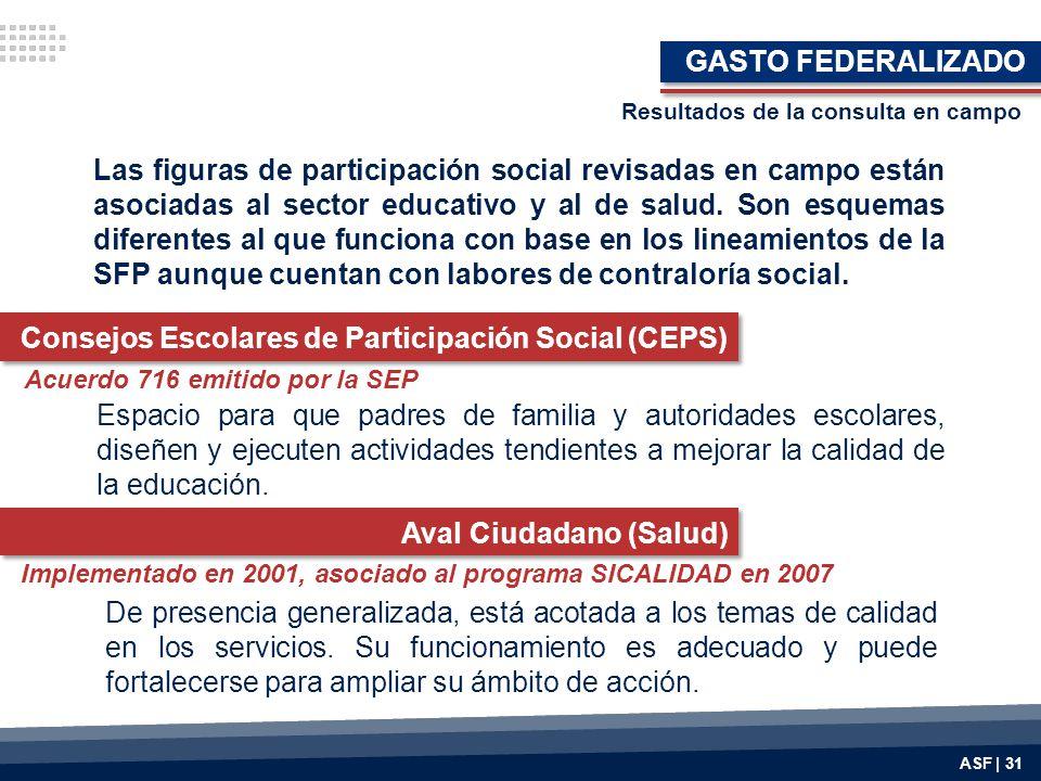 Consejos Escolares de Participación Social (CEPS)