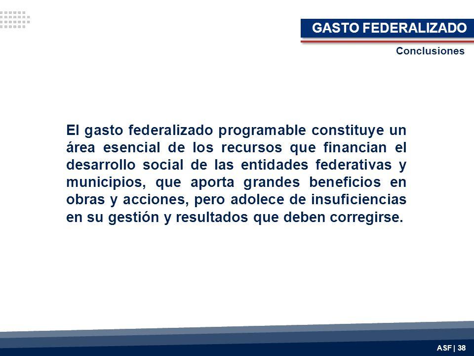 GASTO FEDERALIZADO Conclusiones.