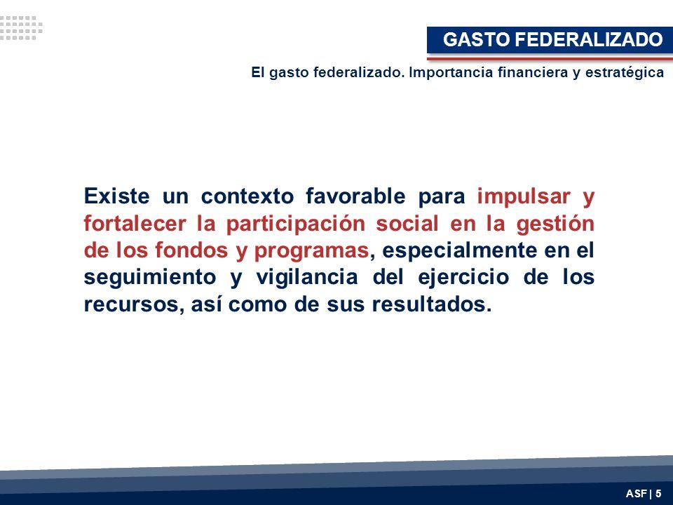 GASTO FEDERALIZADO El gasto federalizado. Importancia financiera y estratégica.