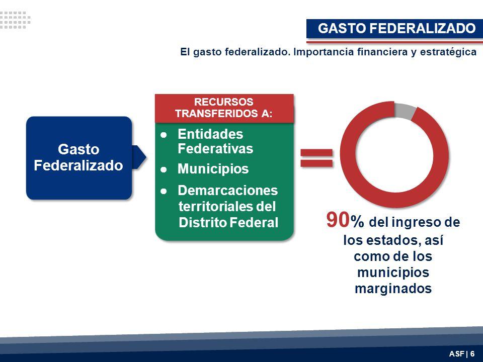 90% del ingreso de los estados, así como de los municipios marginados