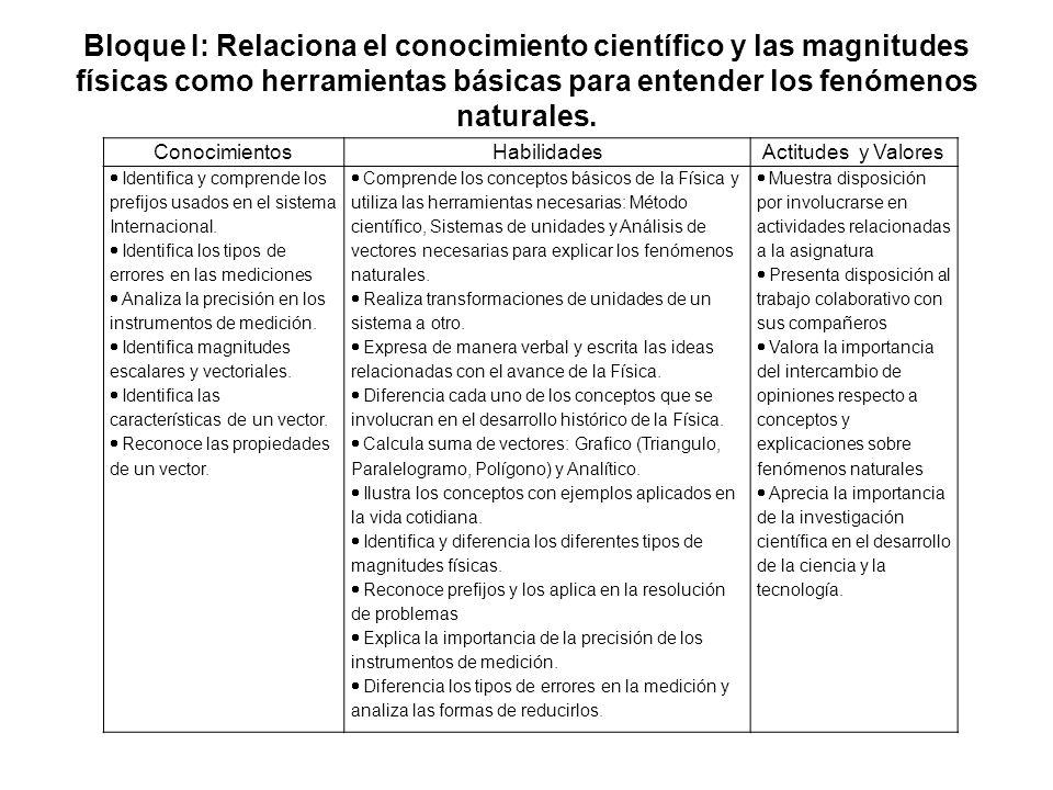 Bloque I: Relaciona el conocimiento científico y las magnitudes físicas como herramientas básicas para entender los fenómenos naturales.