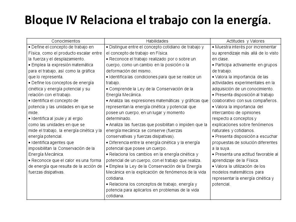 Bloque IV Relaciona el trabajo con la energía.