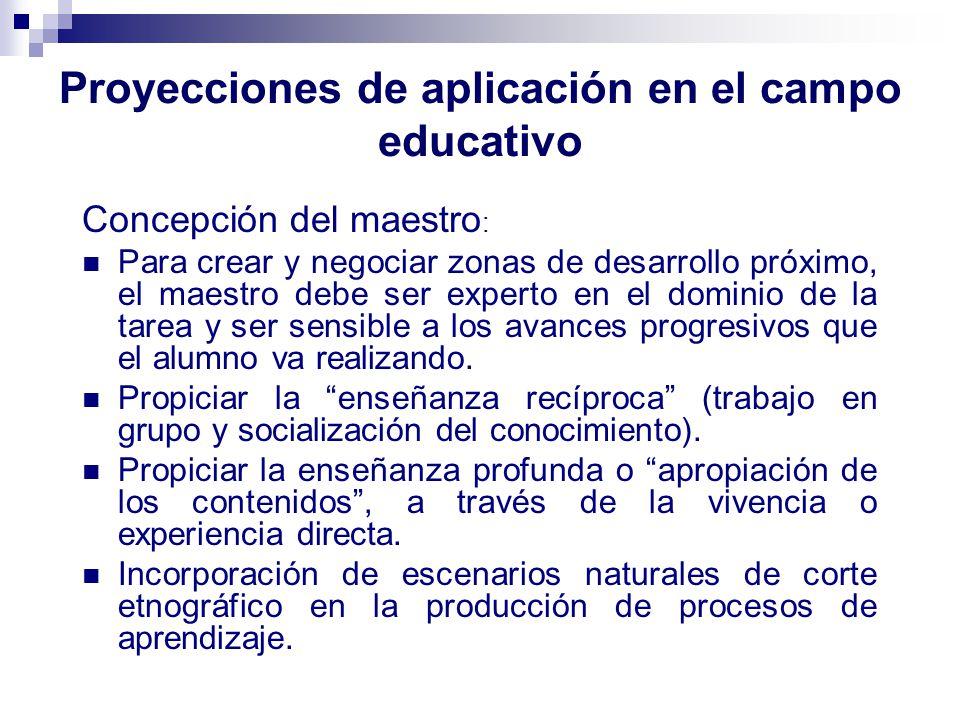 Proyecciones de aplicación en el campo educativo