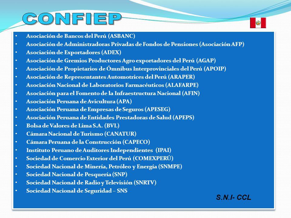 CONFIEP S.N.I- CCL Asociación de Bancos del Perú (ASBANC)