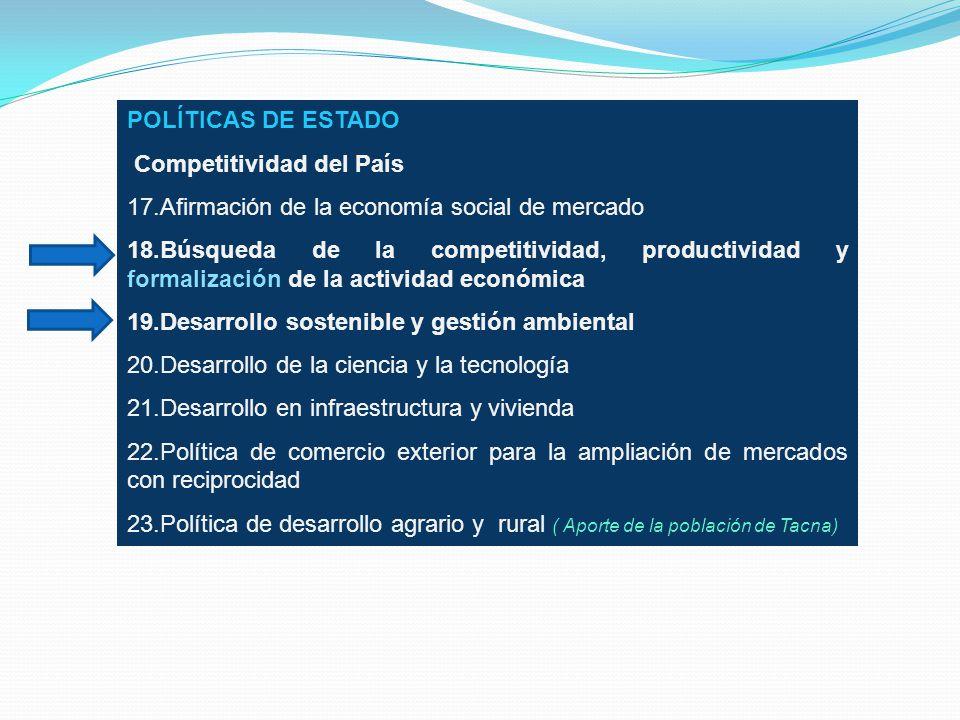 POLÍTICAS DE ESTADO Competitividad del País. 17.Afirmación de la economía social de mercado.