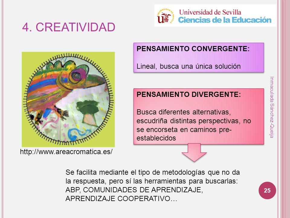 4. CREATIVIDAD PENSAMIENTO CONVERGENTE: