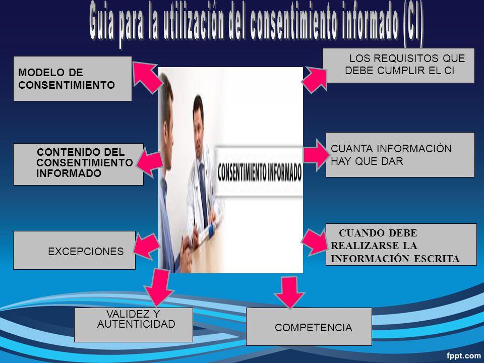Guia para la utilización del consentimiento informado (CI)