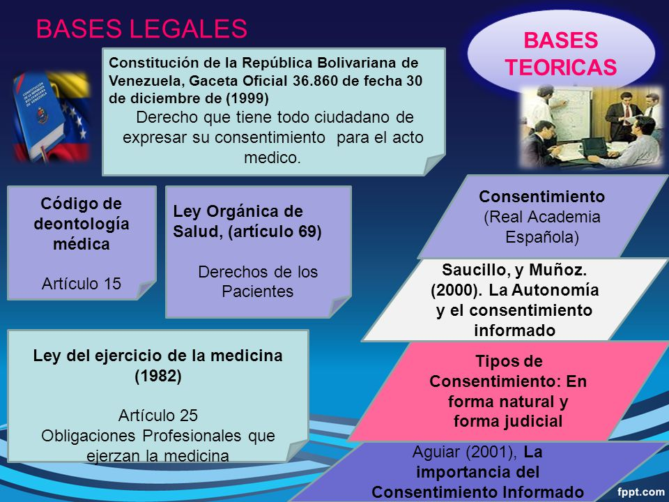 BASES LEGALES BASES TEORICAS Consentimiento