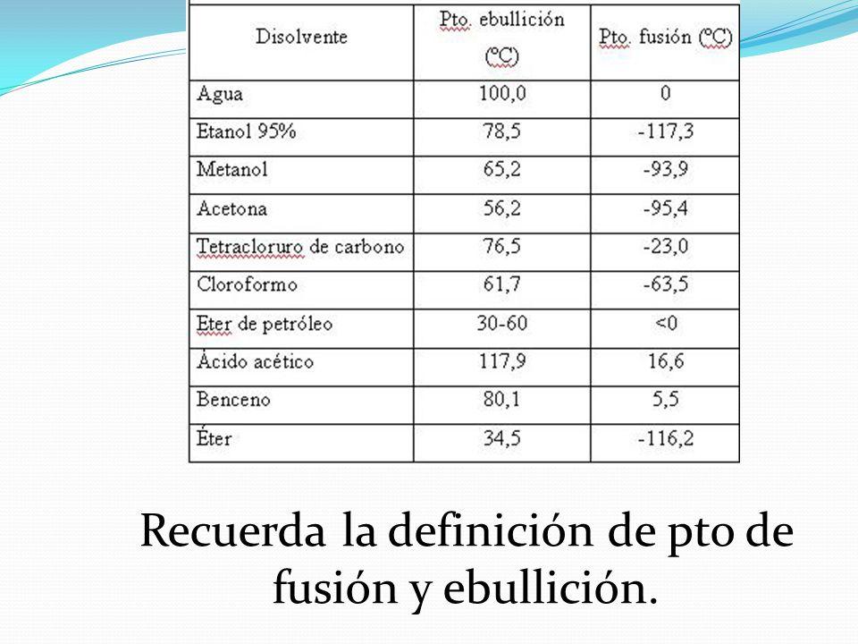 Recuerda la definición de pto de fusión y ebullición.